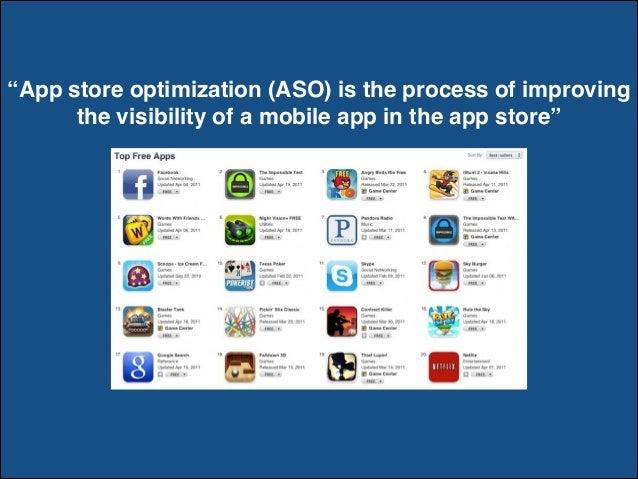 Aso (App Store Optimization) Guide  Slide 2