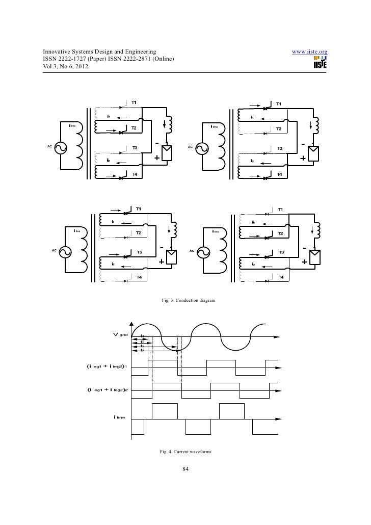 A Solar Pv Based Multistage Grid Tie Inverter