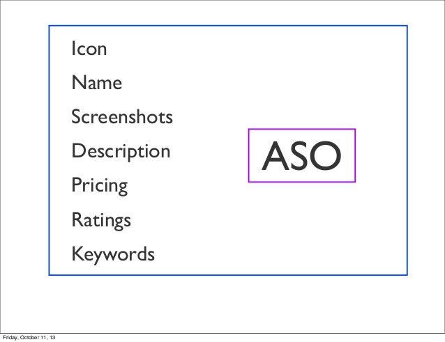 ASO Hacks: App Store Optimization Cheat Sheet Slide 3