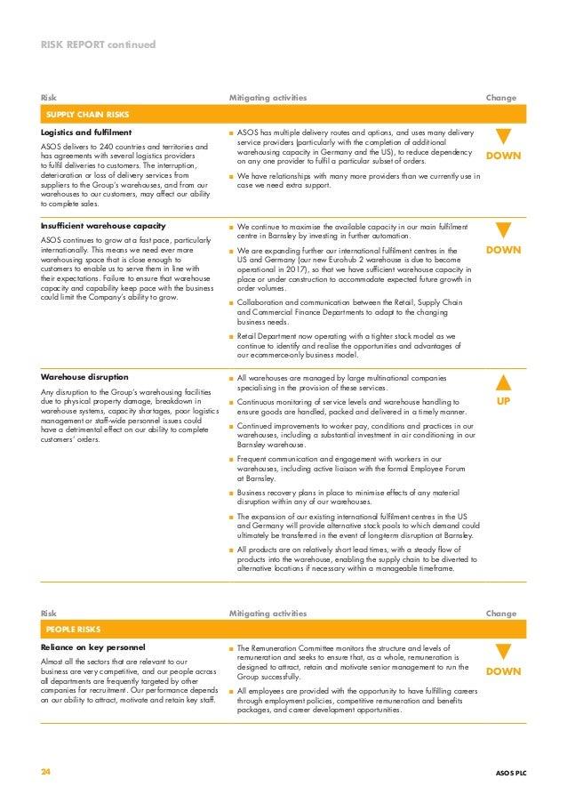 Asos annual report 2016