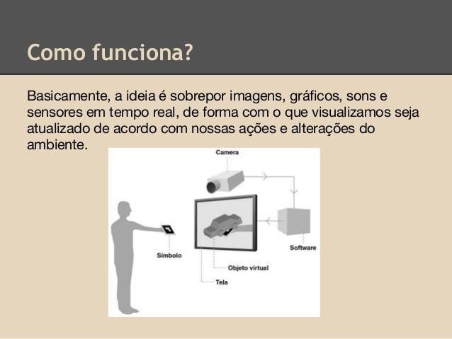 Como funciona? Basicamente, a ideia é sobrepor imagens, gráficos, sons e sensores em tempo real, de forma com o que visual...