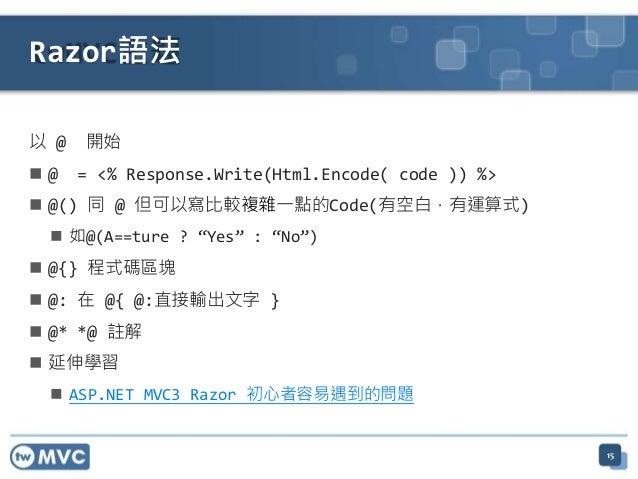 Write a htmlhelper in mvc3