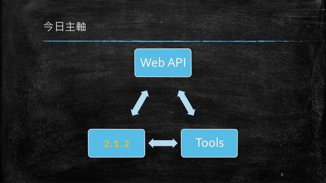 今日主軸 5 Web API Tools2.1.2