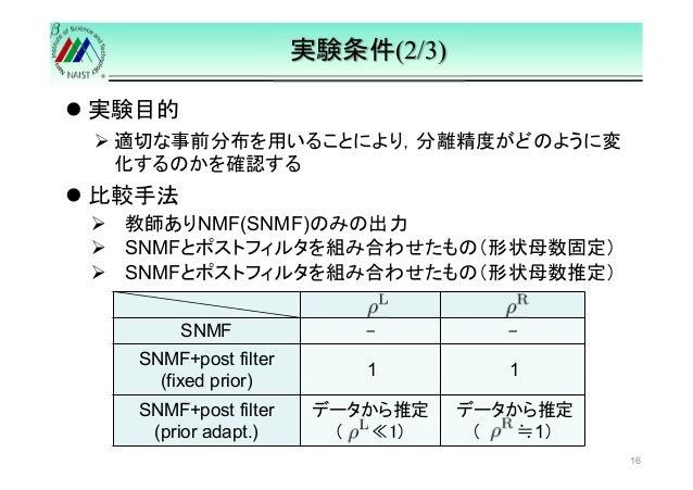 実験目的  実験条件(2/3)  適切な事前分布を用いることにより,分離精度がどのように変  化するのかを確認する   比較手法   教師ありNMF(SNMF)のみの出力   SNMFとポストフィルタを組み合わせたもの(形状母数固定)   SN...