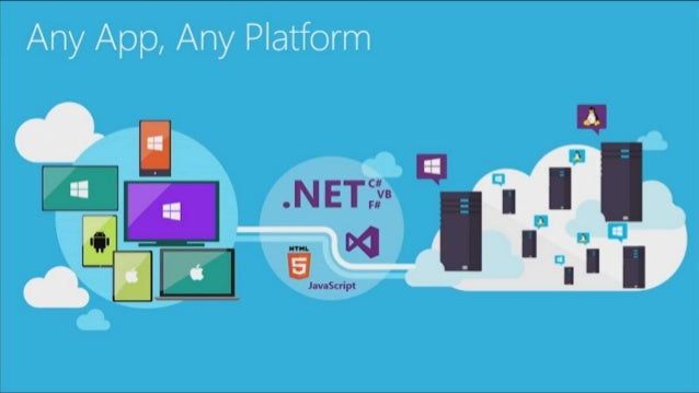 Microsoft ASP.NET 5 - The new kid on the block