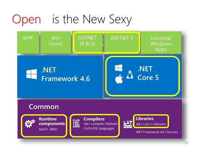 Open is the New Sexy 13