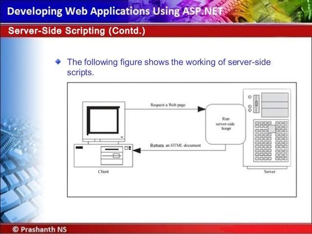 ASP NET Unit 01