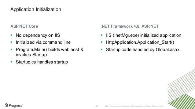 ASP NET Core Changes Every Developer Should Know