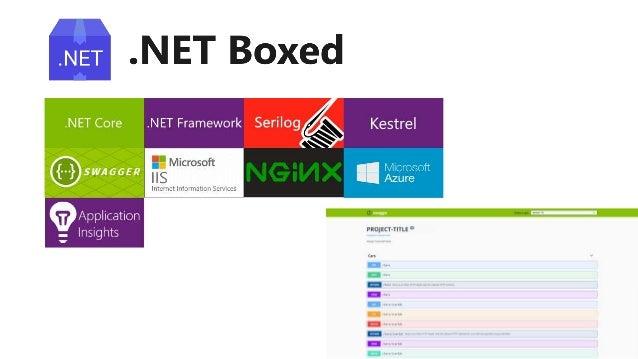 ASP.NET Core One Hour Makeover