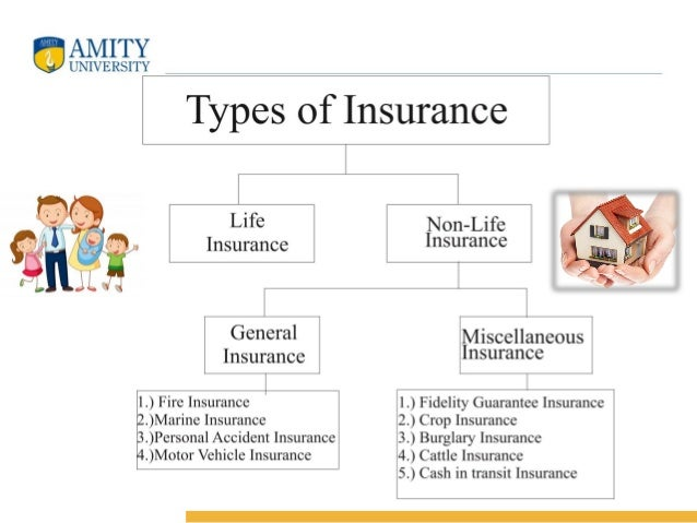 Definition Insurance Advertising Any advertisement intended to encourage persons or company to buy insurance. It can be ac...