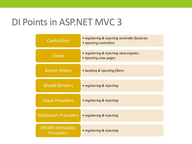 Self validating model mvc3 dark