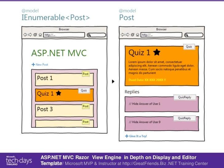 Asp mvc razor in depth on display and editor templates net training centersuthep s 11 maxwellsz
