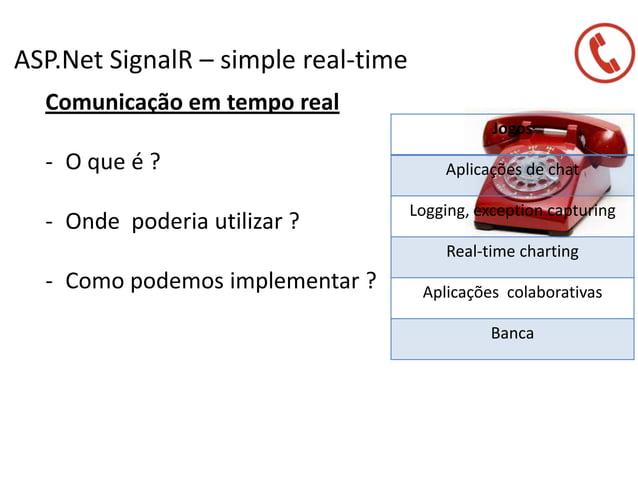 ASP.Net SignalR – simple real-time Comunicação em tempo real - O que é ? - Onde poderia utilizar ? - Como podemos implemen...