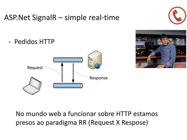 ASP.Net SignalR – simple real-time - Pedidos HTTP No mundo web a funcionar sobre HTTP estamos presos ao paradigma RR (Requ...