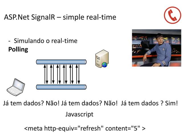 ASP.Net SignalR – simple real-time - Simulando o real-time Polling Já tem dados? Não! Já tem dados? Não! Já tem dados ? Si...