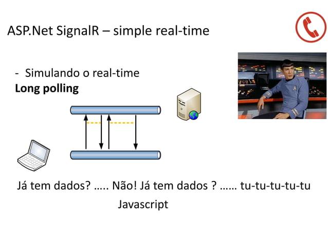 ASP.Net SignalR – simple real-time - Simulando o real-time Long polling Javascript Já tem dados? ….. Não! Já tem dados ? …...