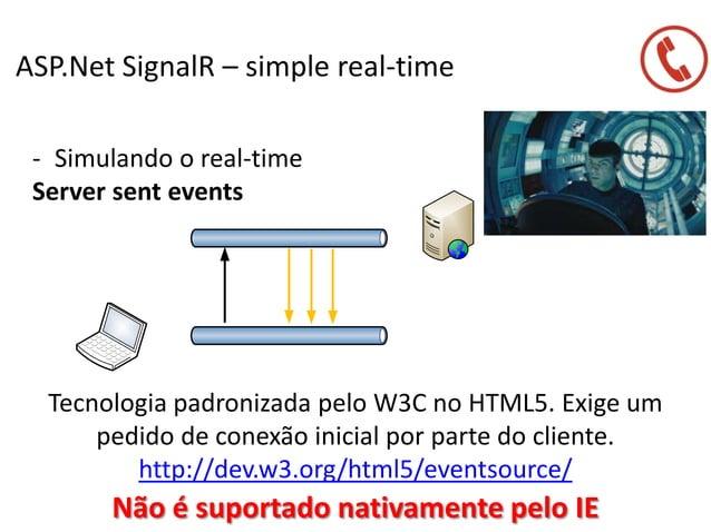 ASP.Net SignalR – simple real-time - Simulando o real-time Server sent events Tecnologia padronizada pelo W3C no HTML5. Ex...