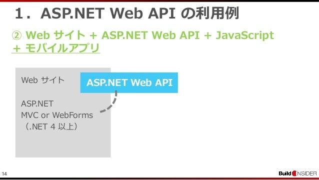 141.ASP.NET Web API の利用例② Web サイト + ASP.NET Web API + JavaScript+ モバイルアプリWeb サイトASP.NETMVC or WebForms(.NET 4 以上)ASP.NET W...