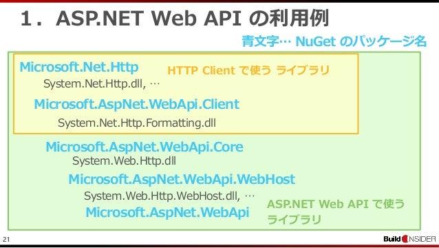 211.ASP.NET Web API の利用例System.Net.Http.dll, …Microsoft.Net.HttpSystem.Net.Http.Formatting.dllMicrosoft.AspNet.WebApi.Clie...