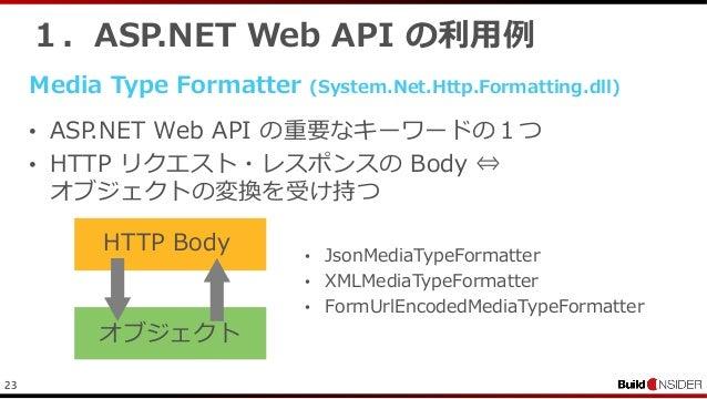 231.ASP.NET Web API の利用例Media Type Formatter (System.Net.Http.Formatting.dll)• ASP.NET Web API の重要なキーワードの1つ• HTTP リクエスト・レス...