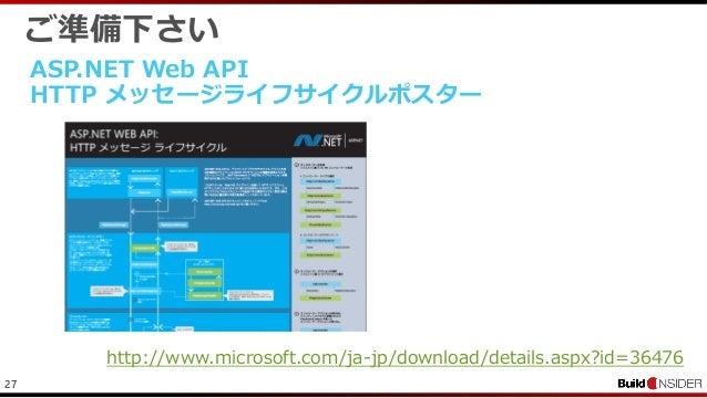 27ご準備下さいASP.NET Web APIHTTP メッセージライフサイクルポスターhttp://www.microsoft.com/ja-jp/download/details.aspx?id=36476