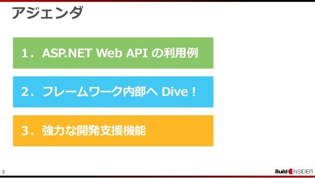 3アジェンダ1.ASP.NET Web API の利用例2.フレームワーク内部へ Dive !3.強力な開発支援機能