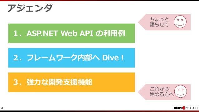 4アジェンダ1.ASP.NET Web API の利用例2.フレームワーク内部へ Dive !3.強力な開発支援機能ちょっと語らせてこれから始める方へ