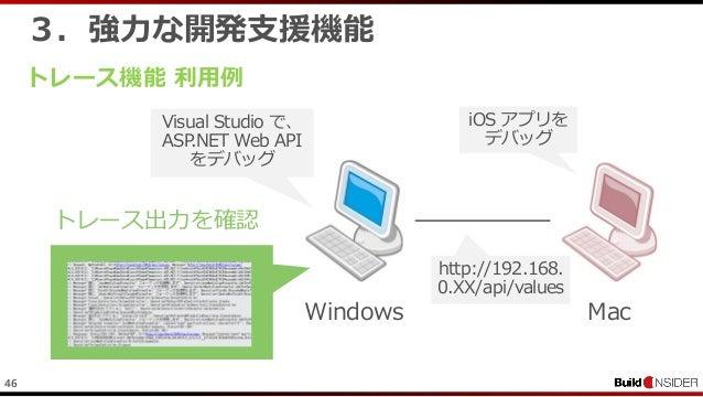 463.強力な開発支援機能トレース機能 利用例Windows MaciOS アプリをデバッグVisual Studio で、ASP.NET Web APIをデバッグhttp://192.168.0.XX/api/valuesトレース出力を確認