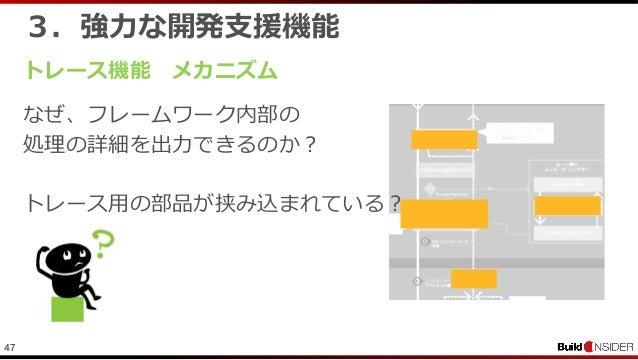 473.強力な開発支援機能トレース機能 メカニズムなぜ、フレームワーク内部の処理の詳細を出力できるのか?トレース用の部品が挟み込まれている?
