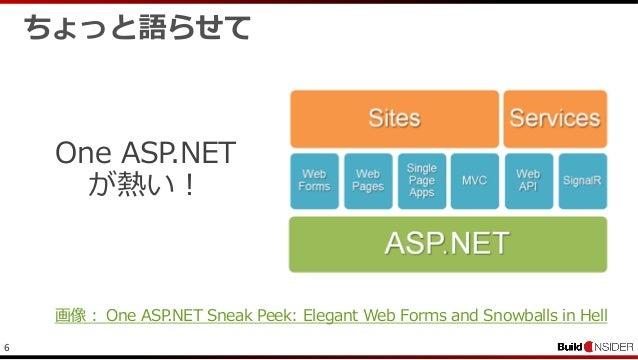 6ちょっと語らせてOne ASP.NETが熱い!画像: One ASP.NET Sneak Peek: Elegant Web Forms and Snowballs in Hell