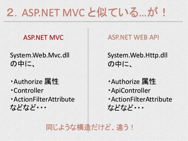 2.ASP.NET MVC と似ている…が!    ASP.NET MVC          ASP.NET WEB APISystem.Web.Mvc.dll       System.Web.Http.dllの中に、            ...