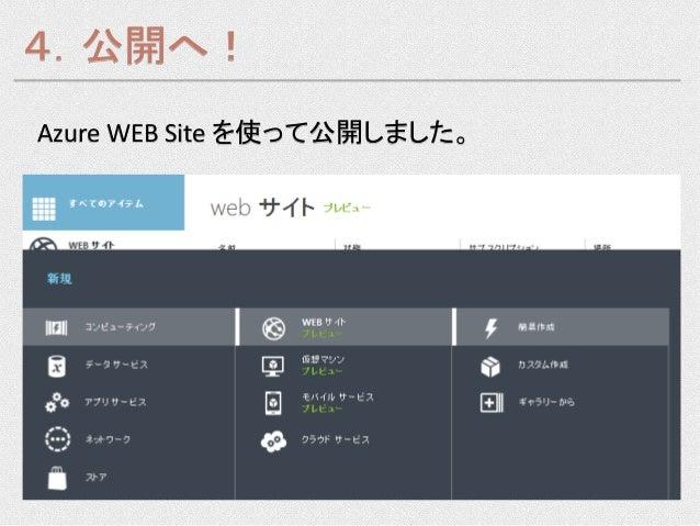 4.公開へ!Azure WEB Site を使って公開しました。