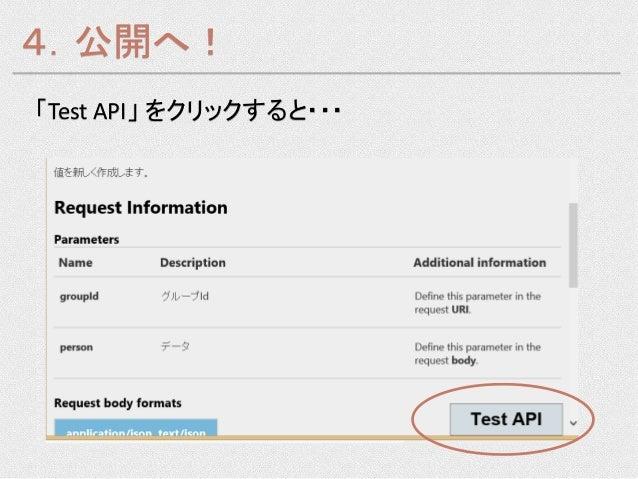 4.公開へ!「Test API」 をクリックすると・・・