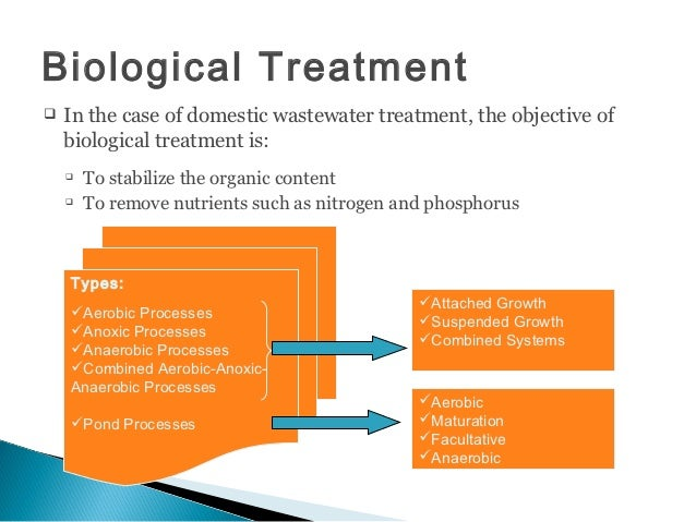Activated Sludge Process and biological Wastewater treatment system