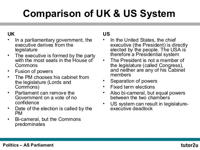 similarities and differences between english parliament The differences between the  differences between the uk and us constitutions the  outline the key differences and similarities between the two.