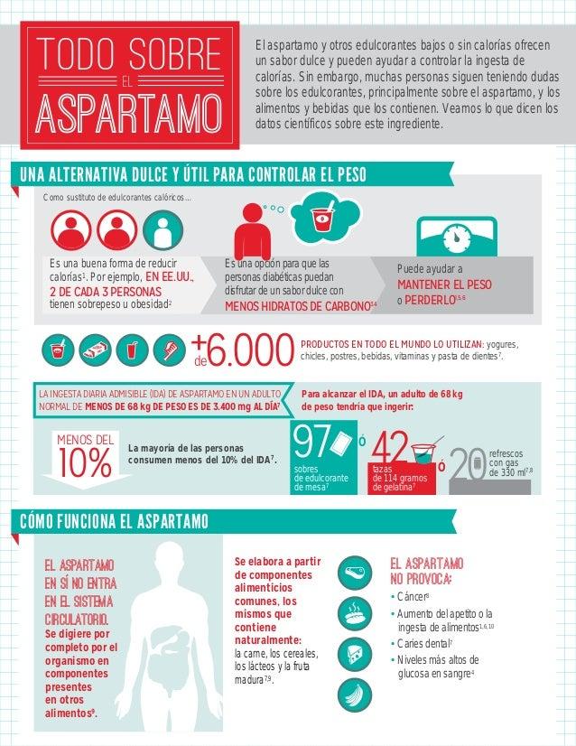 Todo sobre  EL  aspartamO  El aspartamo y otros edulcorantes bajos o sin calorías ofrecen  un sabor dulce y pueden ayudar ...