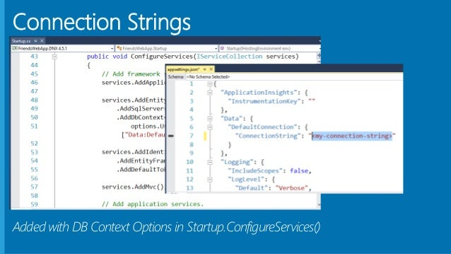 Entity Framework Core with ASP NET Core Overview