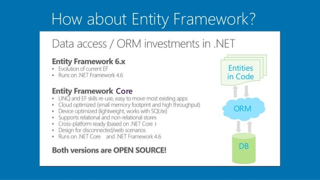 Asp core mvc web api with overview post rc2 how about entity framework db orm entities in code core ccuart Images