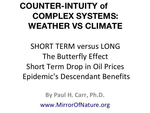COUNTER-INTUITY of COMPLEX SYSTEMS: WEATHER VS CLIMATE SHORT TERM versus LONG The Butterfly Effect Short Term Drop in Oil ...