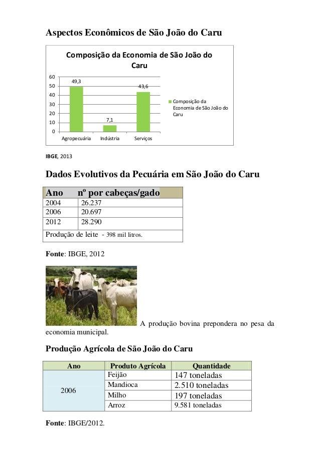 Aspectos Econômicos de São João do Caru  IBGE, 2013  Dados Evolutivos da Pecuária em São João do Caru Ano nº por cabeças/g...