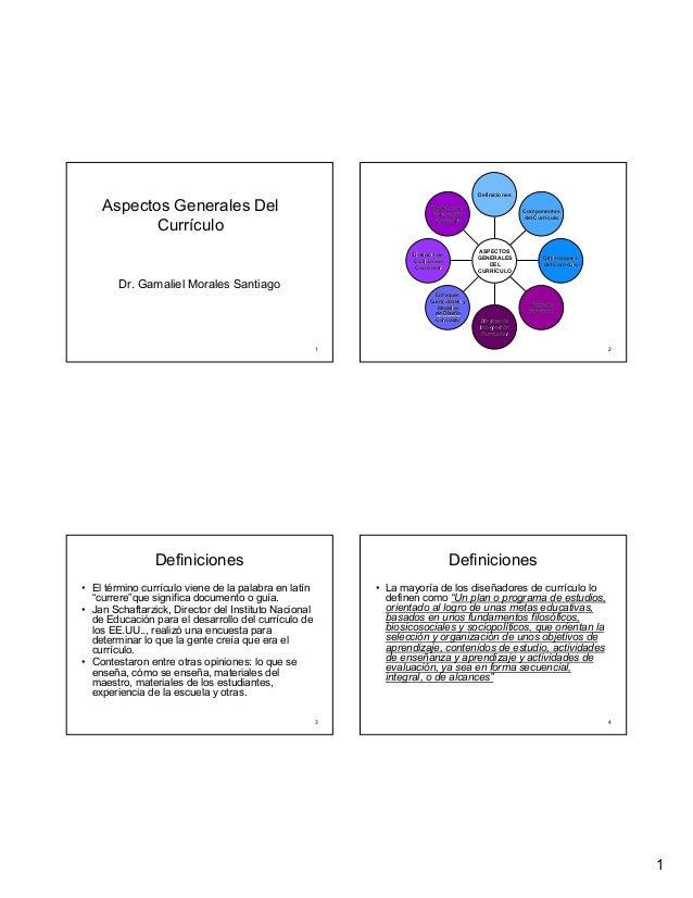 Definiciones    Aspectos Generales Del                                              Modelos de                            ...