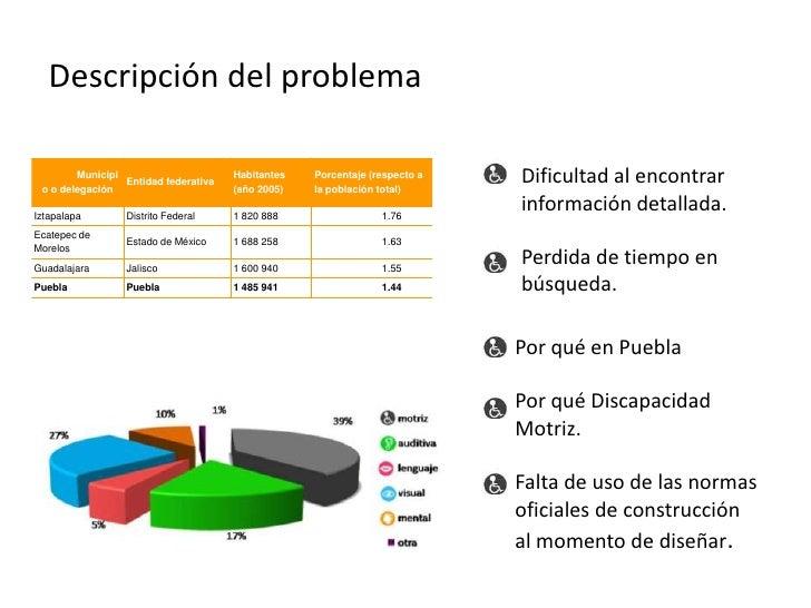 Presentación final Slide 3