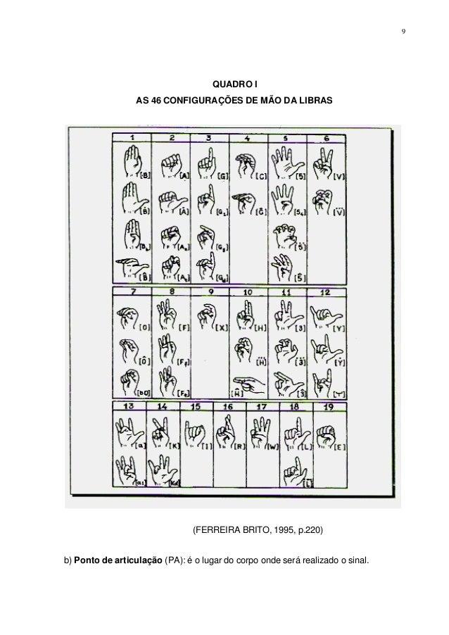Aspectos linguísticos da libras