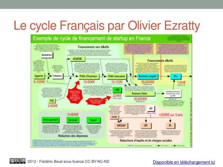 business plan qnet en français