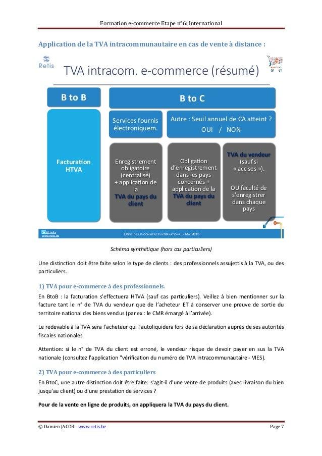 0ea346323f335d commerce électronique international - Réglementation de protection du…