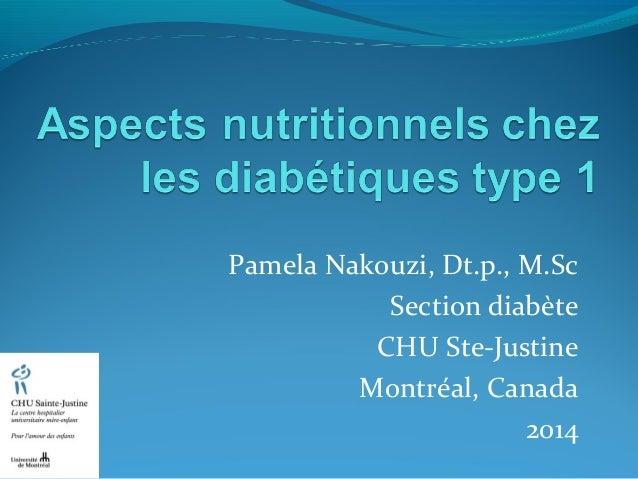 Pamela Nakouzi, Dt.p., M.Sc Section diabète CHU Ste-Justine Montréal, Canada 2014