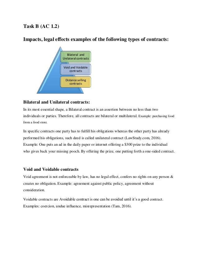 Examples Of Bilateral And Unilateral Contracts Examples Of