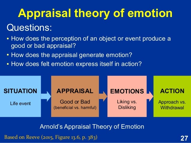 event appraisal emotion sequence Learn about some of the major theories of emotion that psychologists according to appraisal theories of emotion  the sequence of events first involves a.