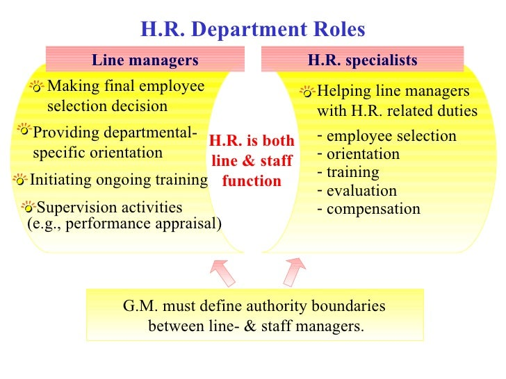 line managers role