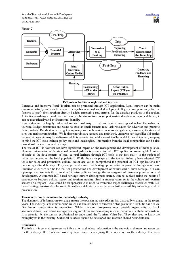 an analysis of the development of the aspects of communication in technology This study begins by identifying and explaining the aspects of communication theory and development as applied to social-penetration theory and assessing walther's hyperpersonal impact of electronic communication on personal relationships 9.